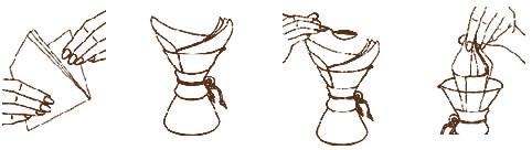 Méthode de pliage pour filtre chemex